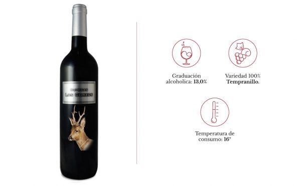 Lote 25 Cajas de 6 Botellas Los Corzos Premium